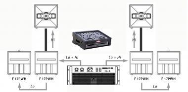 Vermietung einer Tonanlage - Powerset 2