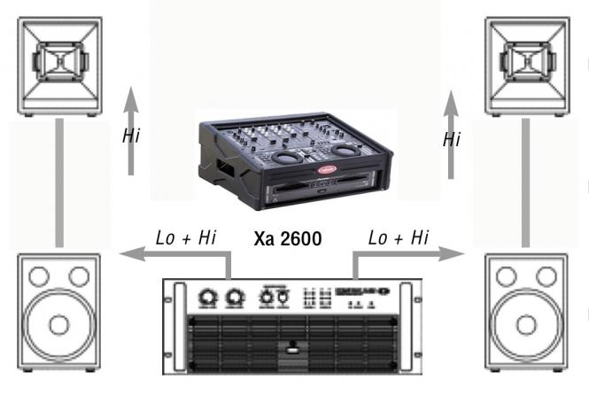 Vermietung einer Tonanlage - Partyset 2